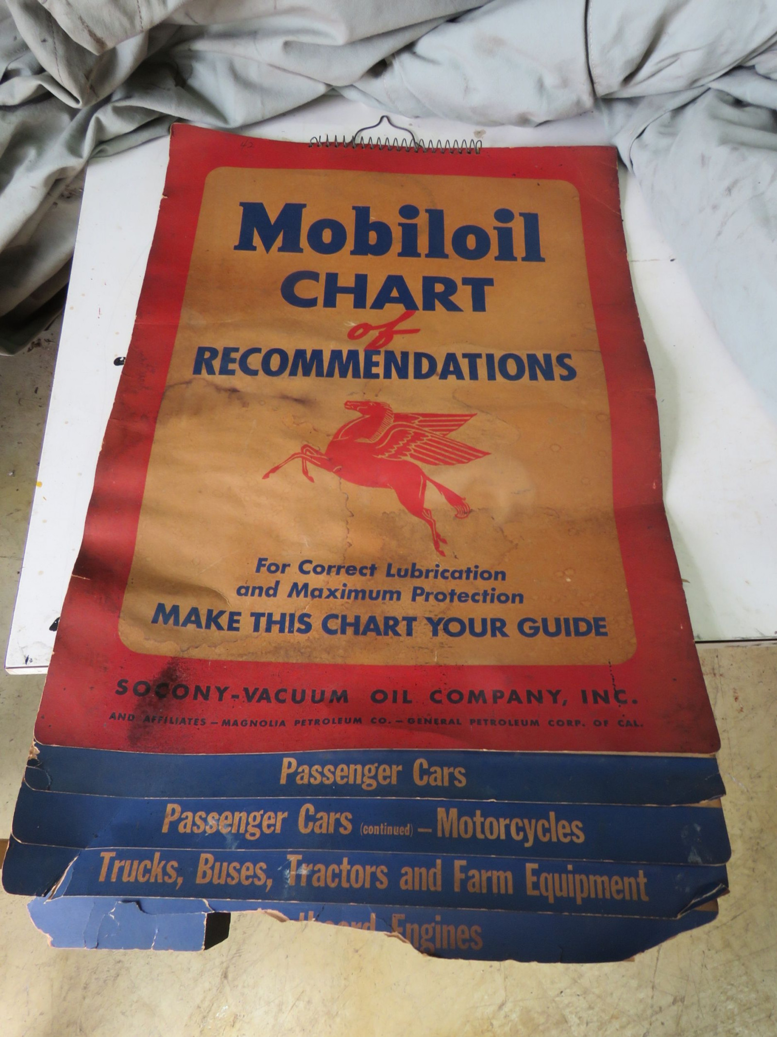 Mobil Oil Chart - Image 1